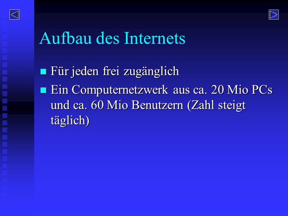 Für jeden frei zugänglich Für jeden frei zugänglich Ein Computernetzwerk aus ca. 20 Mio PCs und ca. 60 Mio Benutzern (Zahl steigt täglich) Ein Compute
