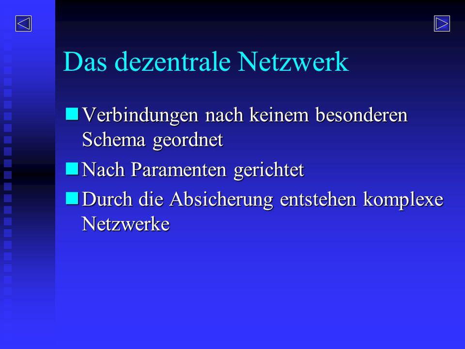 Das dezentrale Netzwerk Verbindungen nach keinem besonderen Schema geordnet Verbindungen nach keinem besonderen Schema geordnet Nach Paramenten gerich