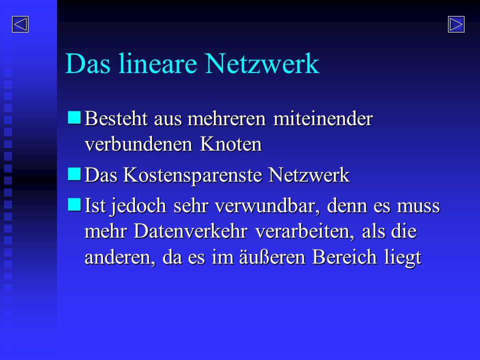 Das lineare Netzwerk Besteht aus mehreren miteinender verbundenen Knoten Besteht aus mehreren miteinender verbundenen Knoten Das Kostensparenste Netzw