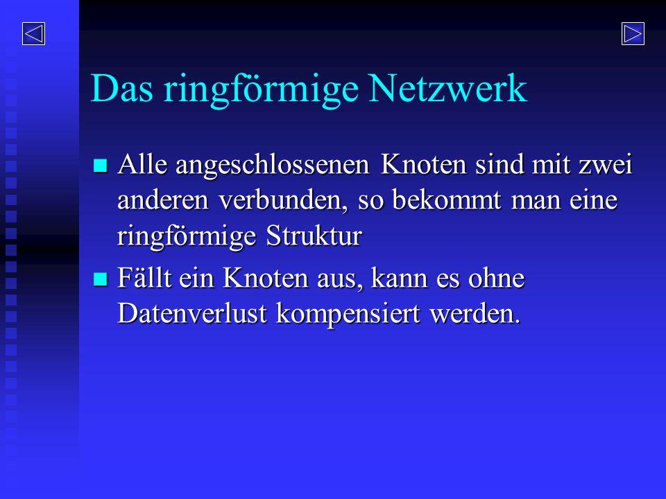 Das ringförmige Netzwerk Alle angeschlossenen Knoten sind mit zwei anderen verbunden, so bekommt man eine ringförmige Struktur Alle angeschlossenen Kn