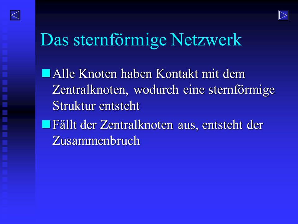 Das sternförmige Netzwerk Alle Knoten haben Kontakt mit dem Zentralknoten, wodurch eine sternförmige Struktur entsteht Alle Knoten haben Kontakt mit d