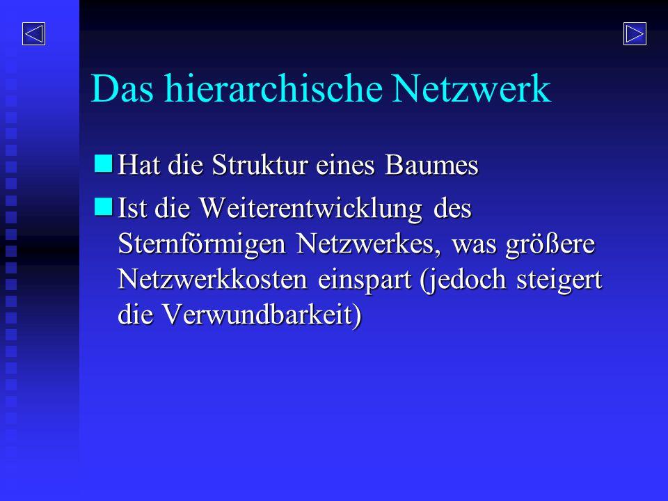 Das hierarchische Netzwerk Hat die Struktur eines Baumes Hat die Struktur eines Baumes Ist die Weiterentwicklung des Sternförmigen Netzwerkes, was grö