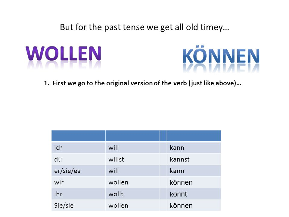 But not too old, umlauts are like REALLY old.