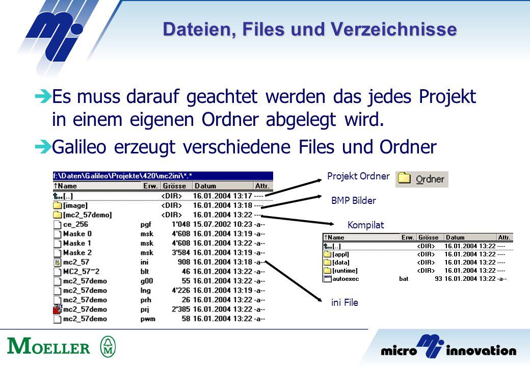  Es muss darauf geachtet werden das jedes Projekt in einem eigenen Ordner abgelegt wird.  Galileo erzeugt verschiedene Files und Ordner Dateien, Fil