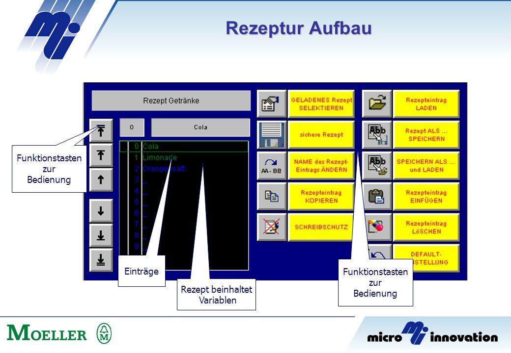 Einträge Rezept beinhaltet Variablen Funktionstasten zur Bedienung Funktionstasten zur Bedienung Rezeptur Aufbau