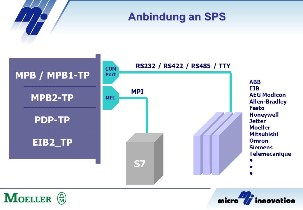 MPB / MPB1-TP MPB2-TP PDP-TP EIB2_TP S7 RS232 / RS422 / RS485 / TTY MPI COM Port MPI ABB EIB AEG Modicon Allen-Bradley Festo Honeywell Jetter Moeller