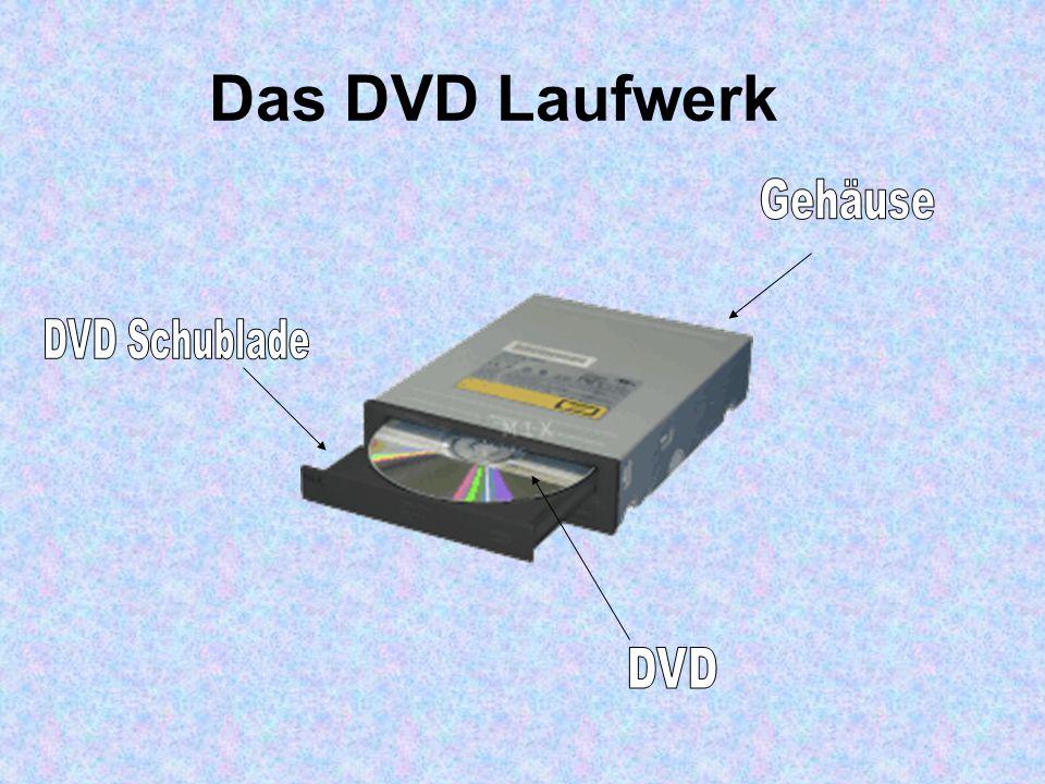 Das DVD Laufwerk