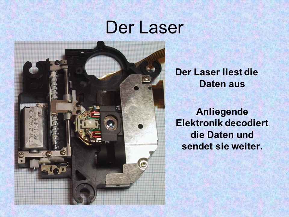 Der Laser Der Laser liest die Daten aus Anliegende Elektronik decodiert die Daten und sendet sie weiter.
