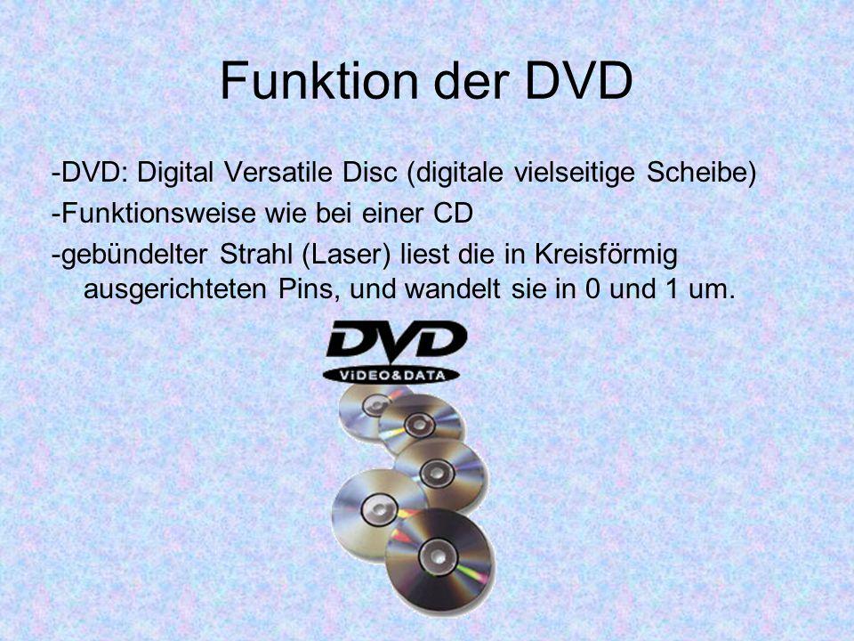 Funktion der DVD -DVD: Digital Versatile Disc (digitale vielseitige Scheibe) -Funktionsweise wie bei einer CD -gebündelter Strahl (Laser) liest die in