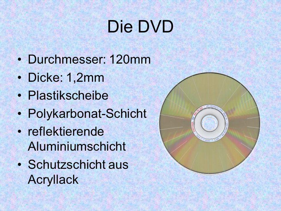 Die DVD Durchmesser: 120mm Dicke: 1,2mm Plastikscheibe Polykarbonat-Schicht reflektierende Aluminiumschicht Schutzschicht aus Acryllack