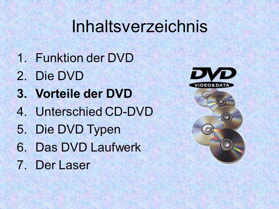 Inhaltsverzeichnis 1.Funktion der DVD 2.Die DVD 3.Vorteile der DVD 4.Unterschied CD-DVD 5.Die DVD Typen 6.Das DVD Laufwerk 7.Der Laser
