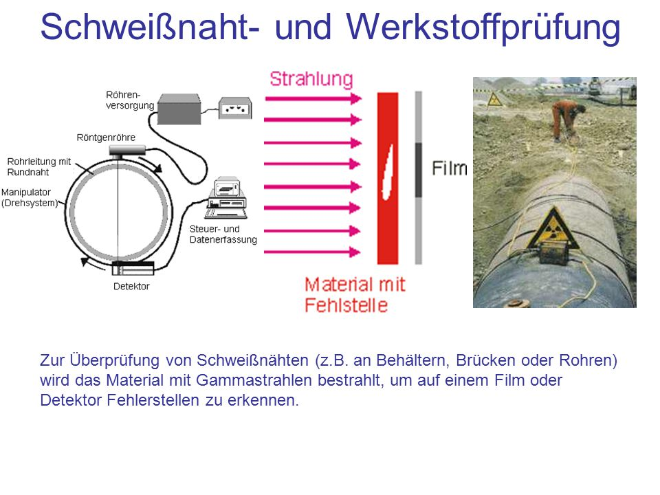 Schweißnaht- und Werkstoffprüfung Zur Überprüfung von Schweißnähten (z.B. an Behältern, Brücken oder Rohren) wird das Material mit Gammastrahlen bestr