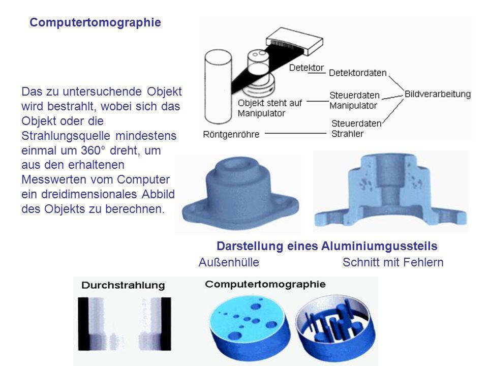 Computertomographie Das zu untersuchende Objekt wird bestrahlt, wobei sich das Objekt oder die Strahlungsquelle mindestens einmal um 360° dreht, um au