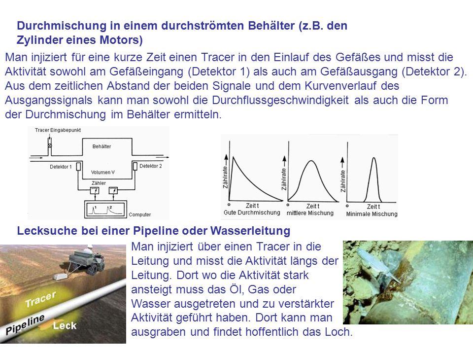 Markieren verschiedener Öl- oder Gassorten in einer Pipeline Mit radioaktiven Tracern kann man beispielsweise die Grenze zwischen verschiedenen Ölsorten in einer Ölpipeline markieren: Man spritzt einer Ölsorte in einer Pipeline radioaktives Material hinzu und erhält so einen radioaktiv markierten Abschnitt.