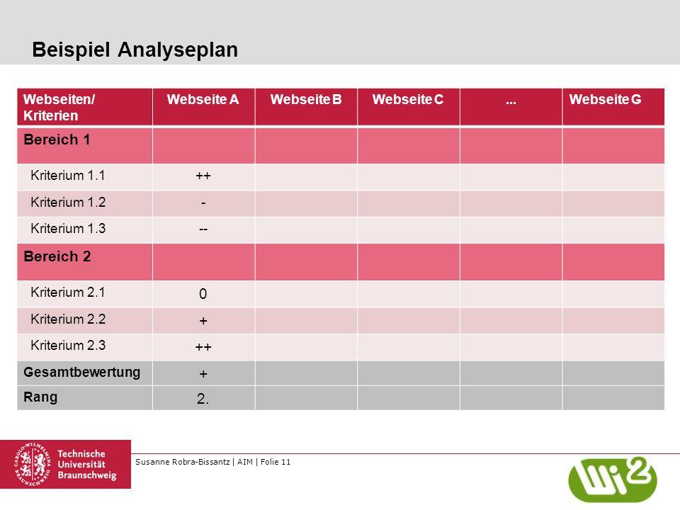 Susanne Robra-Bissantz | AIM | Folie 11 Beispiel Analyseplan Webseiten/ Kriterien Webseite AWebseite BWebseite C...Webseite G Bereich 1 Kriterium 1.1++ Kriterium 1.2- Kriterium 1.3-- Bereich 2 Kriterium 2.1 0 Kriterium 2.2 + Kriterium 2.3 ++ Gesamtbewertung + Rang 2.