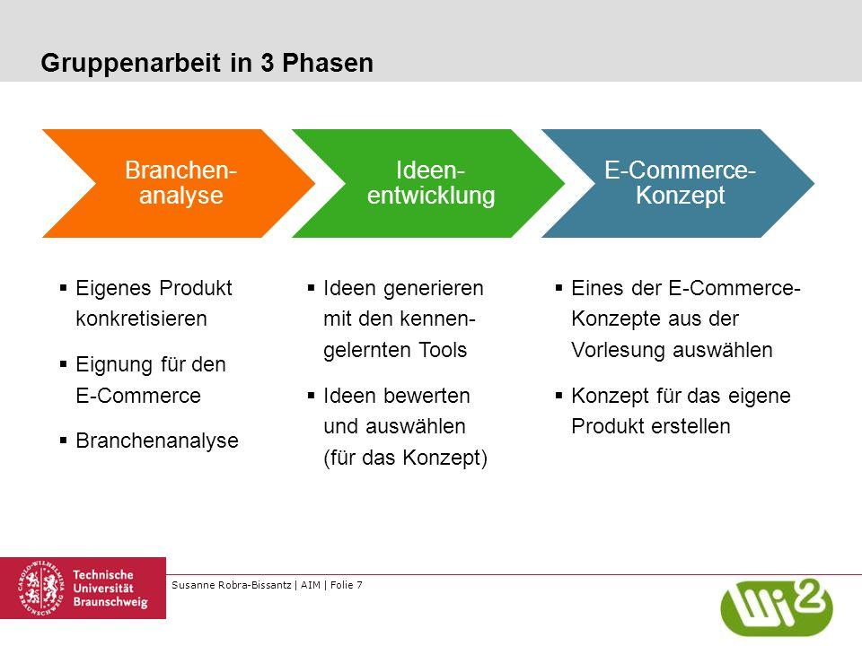Susanne Robra-Bissantz | AIM | Folie 7 Gruppenarbeit in 3 Phasen Branchen- analyse Ideen- entwicklung E-Commerce- Konzept  Eigenes Produkt konkretisi