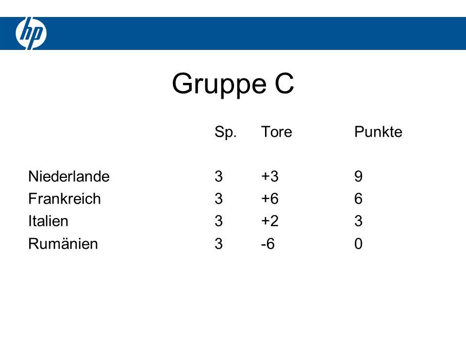 Gruppe C Sp.TorePunkte Niederlande3+39 Frankreich3+66 Italien3+23 Rumänien3-60