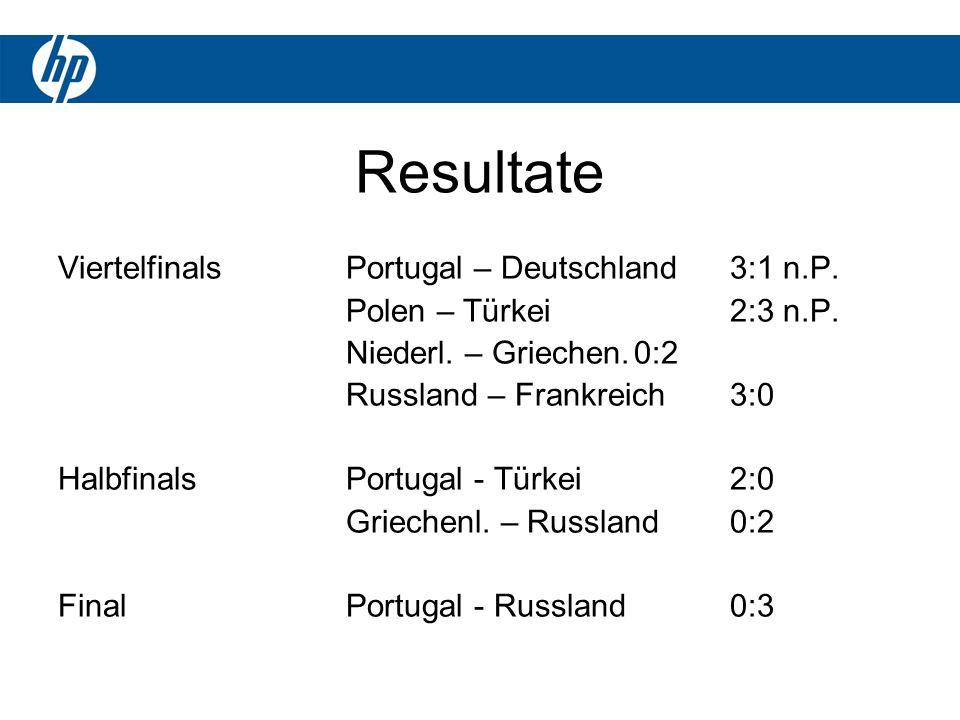 Resultate ViertelfinalsPortugal – Deutschland3:1 n.P. Polen – Türkei2:3 n.P. Niederl. – Griechen.0:2 Russland – Frankreich3:0 HalbfinalsPortugal - Tür