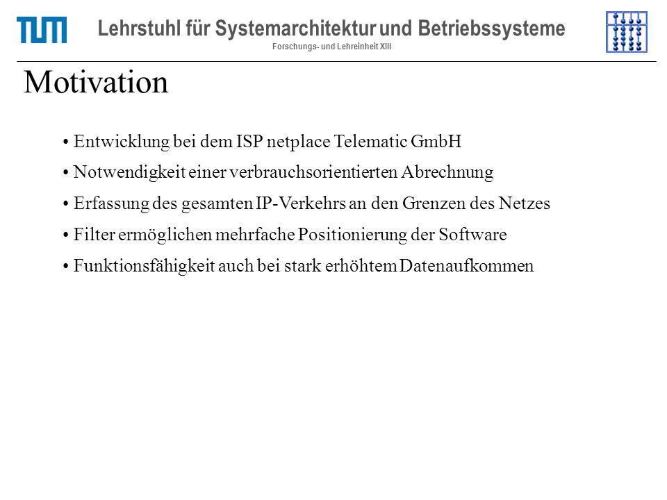 Motivation Lehrstuhl für Systemarchitektur und Betriebssysteme Forschungs- und Lehreinheit XIII Entwicklung bei dem ISP netplace Telematic GmbH Notwen