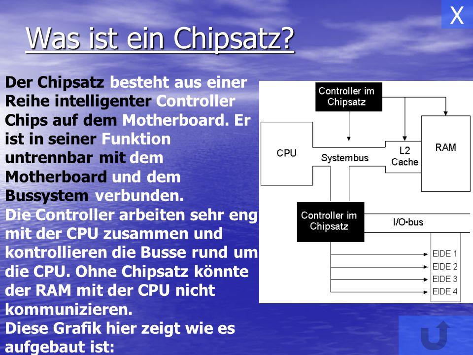 Was ist ein Chipsatz? Der Chipsatz besteht aus einer Reihe intelligenter Controller Chips auf dem Motherboard. Er ist in seiner Funktion untrennbar mi