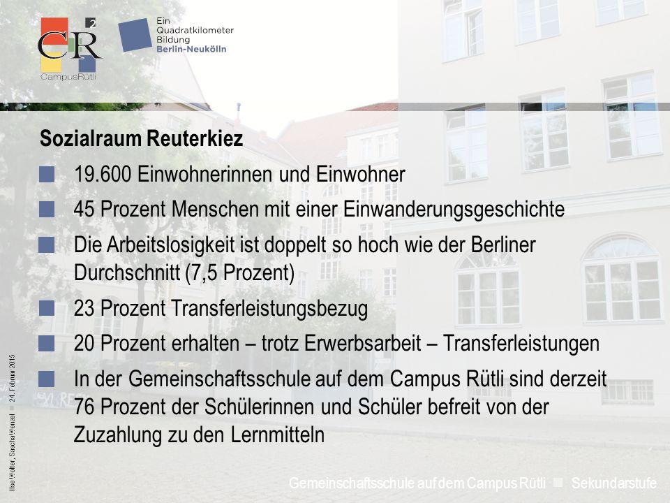 Ilse Wolter, Sascha Wenzel 24. Februar 2015 Gemeinschaftsschule auf dem Campus Rütli Sekundarstufe Sozialraum Reuterkiez 19.600 Einwohnerinnen und Ein
