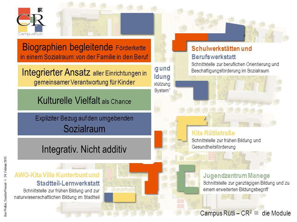 Campus Rütli – CR 2 die Module Ilse Wolter, Sascha Wenzel 24. Februar 2015 Schulwerkstätten und Berufswerkstatt Schnittstelle zur beruflichen Orientie