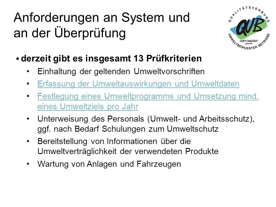 Anforderungen an System und an der Überprüfung Regelung der Verantwortlichkeiten Veröffentlichung bzw.