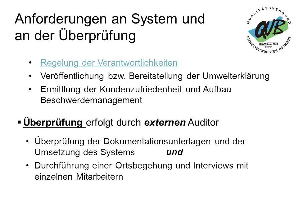 Erfassung von Umweltaspekten RohstoffeProduktionAbfälle Emissionen z.B.
