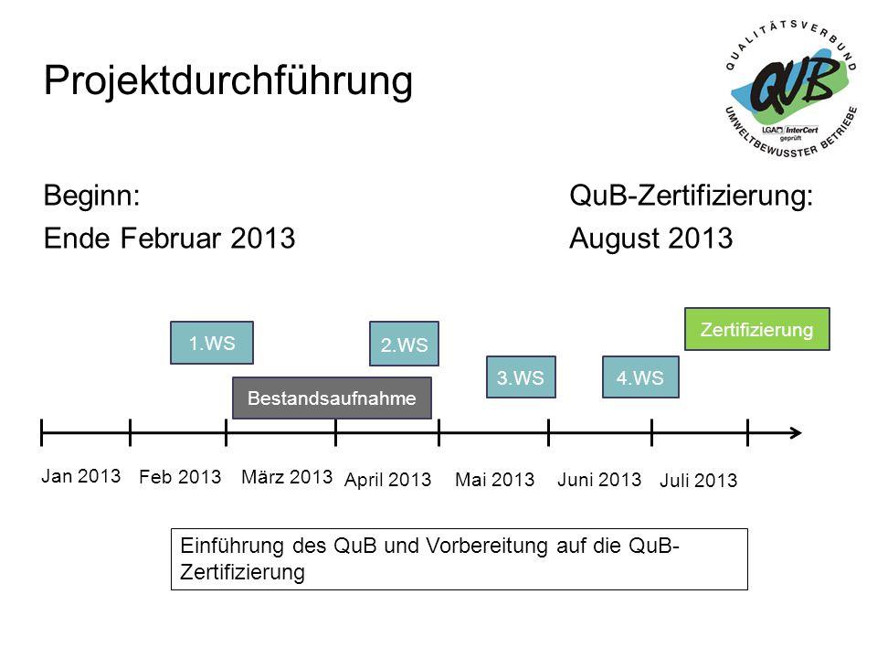 Einführungskosten  Grundbetreuung:2,5 - 3,5 Beratertage (2.000 € - 3.000 €) 0,50 €/km ggf.
