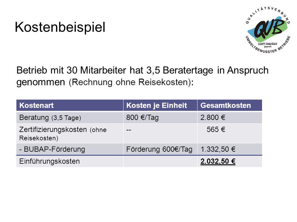 Kostenbeispiel Bei Fragen zu Kosten oder Umsetzung : Intechnica GmbH Umwelt- und Managementberater Claudia Müller Ostendstr.