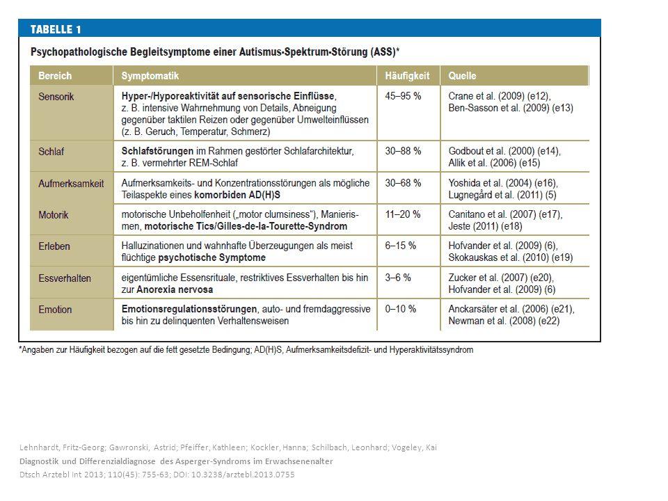 Lehnhardt, Fritz-Georg; Gawronski, Astrid; Pfeiffer, Kathleen; Kockler, Hanna; Schilbach, Leonhard; Vogeley, Kai Diagnostik und Differenzialdiagnose des Asperger-Syndroms im Erwachsenenalter Dtsch Arztebl Int 2013; 110(45): 755-63; DOI: 10.3238/arztebl.2013.0755