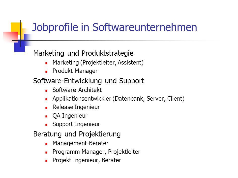 Marketing und Produktstrategie Marketing (Projektleiter, Assistent) Produkt Manager Software-Entwicklung und Support Software-Architekt Applikationsen