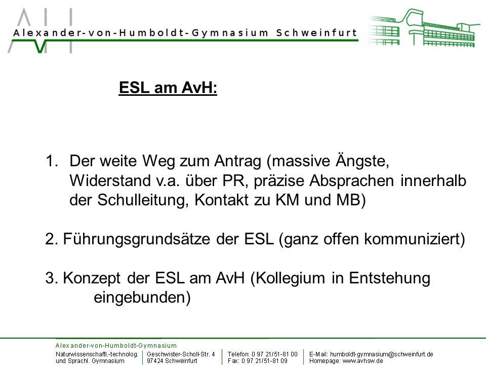 ESL am AvH: 1.Der weite Weg zum Antrag (massive Ängste, Widerstand v.a. über PR, präzise Absprachen innerhalb der Schulleitung, Kontakt zu KM und MB)