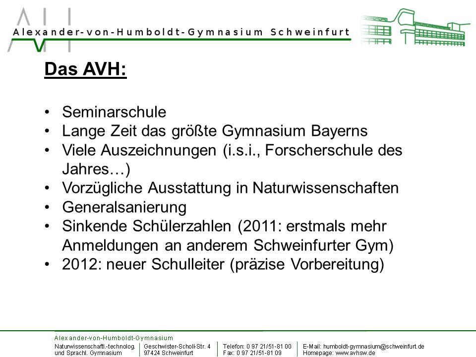 Das AVH: Seminarschule Lange Zeit das größte Gymnasium Bayerns Viele Auszeichnungen (i.s.i., Forscherschule des Jahres…) Vorzügliche Ausstattung in Na