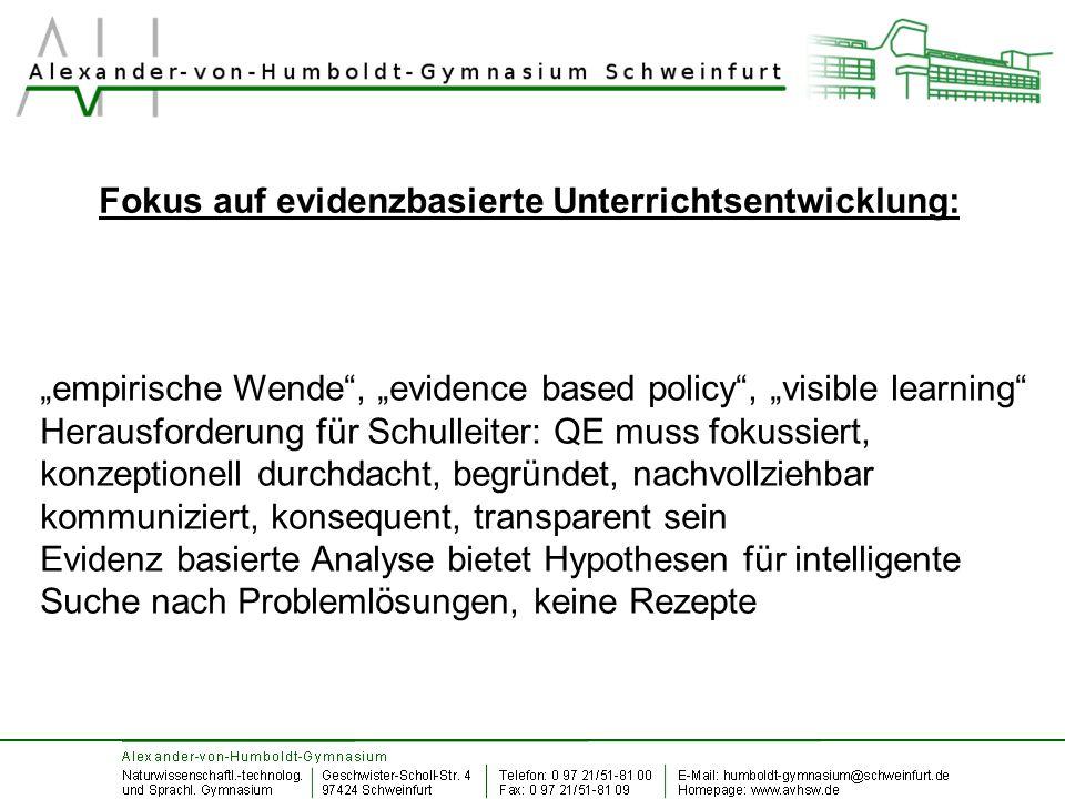 """""""empirische Wende"""", """"evidence based policy"""", """"visible learning"""" Herausforderung für Schulleiter: QE muss fokussiert, konzeptionell durchdacht, begründ"""