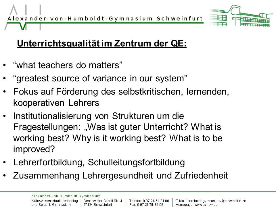 Fokus auf hohe Erwartungen an ESL/L/S klare unterrichtsbezogene Qualitätsziele Leistungsorientierung Reduzierung von Unterrichtsstörung und - ausfall Feedbackkultur Konzeptionelle Klarheit Konsequente Unterstützung der QE (Bsp.