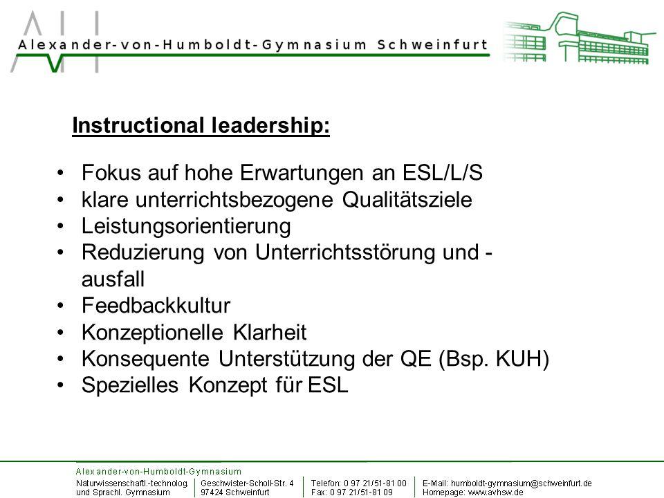 Fokus auf hohe Erwartungen an ESL/L/S klare unterrichtsbezogene Qualitätsziele Leistungsorientierung Reduzierung von Unterrichtsstörung und - ausfall
