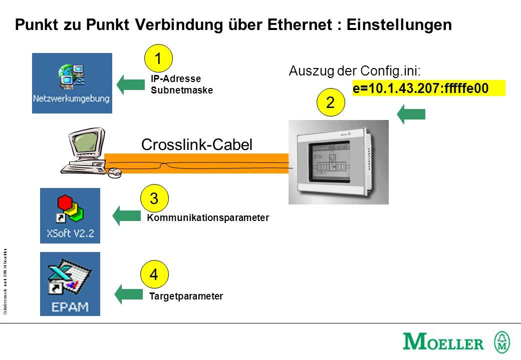 Schutzvermerk nach DIN 34 beachten Punkt zu Punkt Verbindung über Ethernet : Einstellungen Crosslink-Cabel IP-Adresse Subnetmaske Kommunikationsparameter 1 3 2 e=10.1.43.207:fffffe00 Auszug der Config.ini: 4 Targetparameter