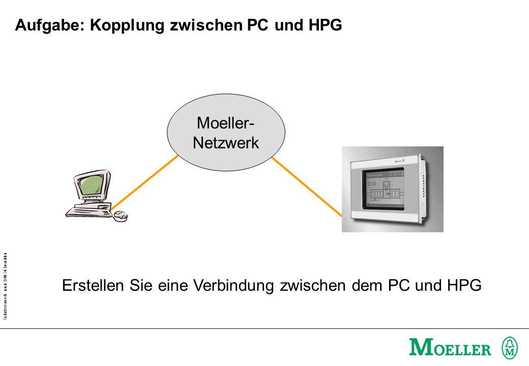 Schutzvermerk nach DIN 34 beachten Aufgabe: Kopplung zwischen PC und HPG Moeller- Netzwerk Erstellen Sie eine Verbindung zwischen dem PC und HPG
