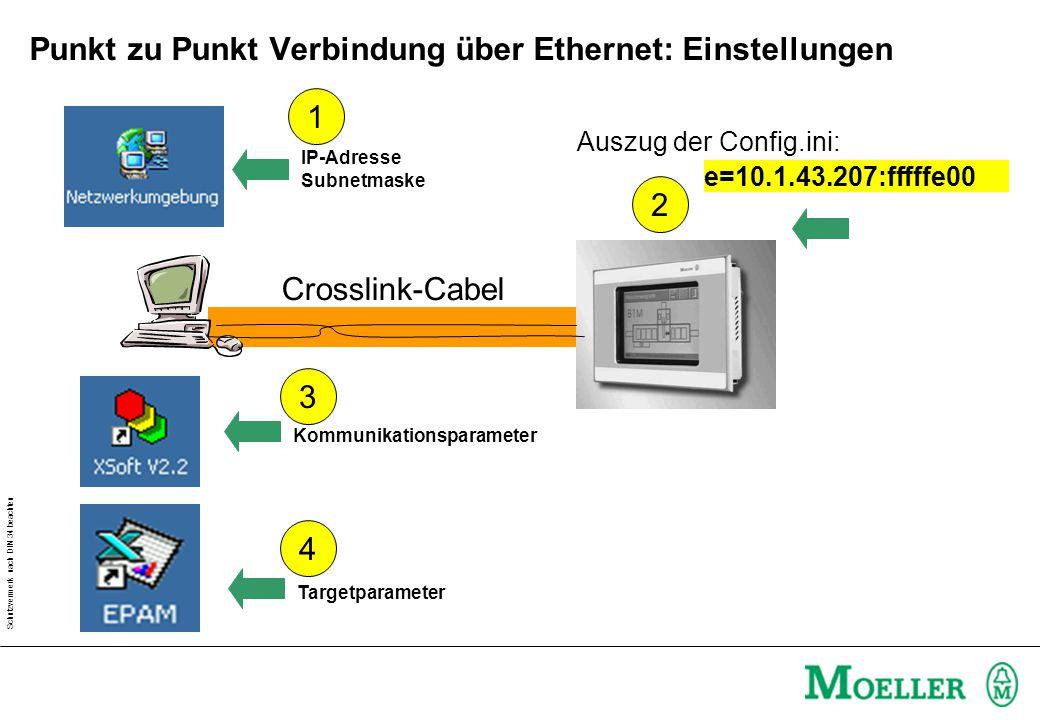 Schutzvermerk nach DIN 34 beachten Punkt zu Punkt Verbindung über Ethernet: Einstellungen Crosslink-Cabel IP-Adresse Subnetmaske Kommunikationsparameter 1 3 2 e=10.1.43.207:fffffe00 Auszug der Config.ini: 4 Targetparameter