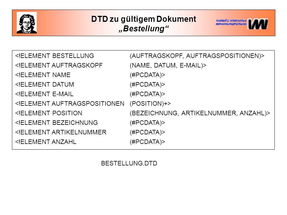 """DTD zu gültigem Dokument """"Bestellung"""" BESTELLUNG.DTD"""