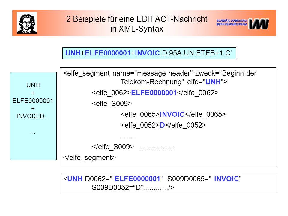 2 Beispiele für eine EDIFACT-Nachricht in XML-Syntax ELFE0000001 INVOIC D......................... UNH+ELFE0000001+INVOIC:D:95A:UN:ETEB+1:C' UNH + ELF