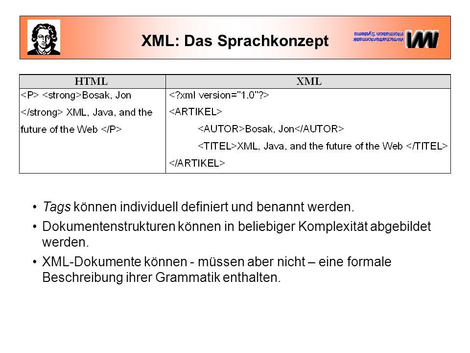 XML: Das Sprachkonzept Tags können individuell definiert und benannt werden. Dokumentenstrukturen können in beliebiger Komplexität abgebildet werden.