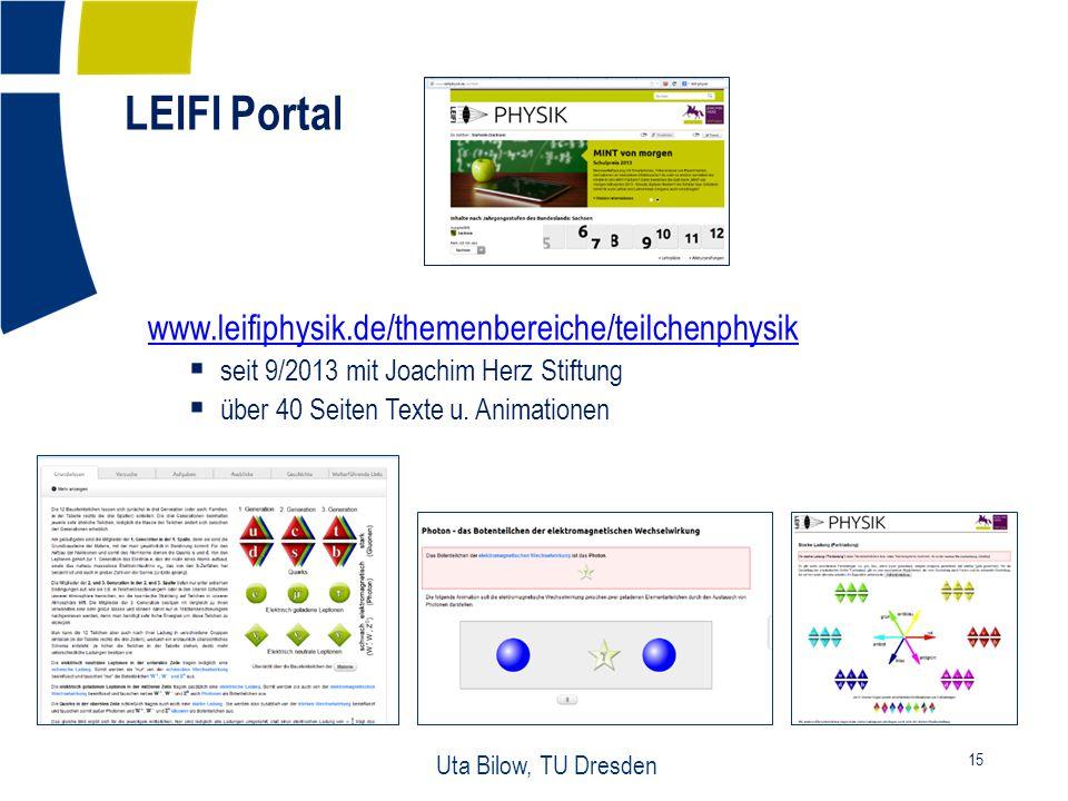LEIFI Portal 15 Uta Bilow, TU Dresden www.leifiphysik.de/themenbereiche/teilchenphysik  seit 9/2013 mit Joachim Herz Stiftung  über 40 Seiten Texte u.