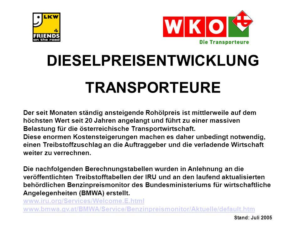 Der seit Monaten ständig ansteigende Rohölpreis ist mittlerweile auf dem höchsten Wert seit 20 Jahren angelangt und führt zu einer massiven Belastung für die österreichische Transportwirtschaft.
