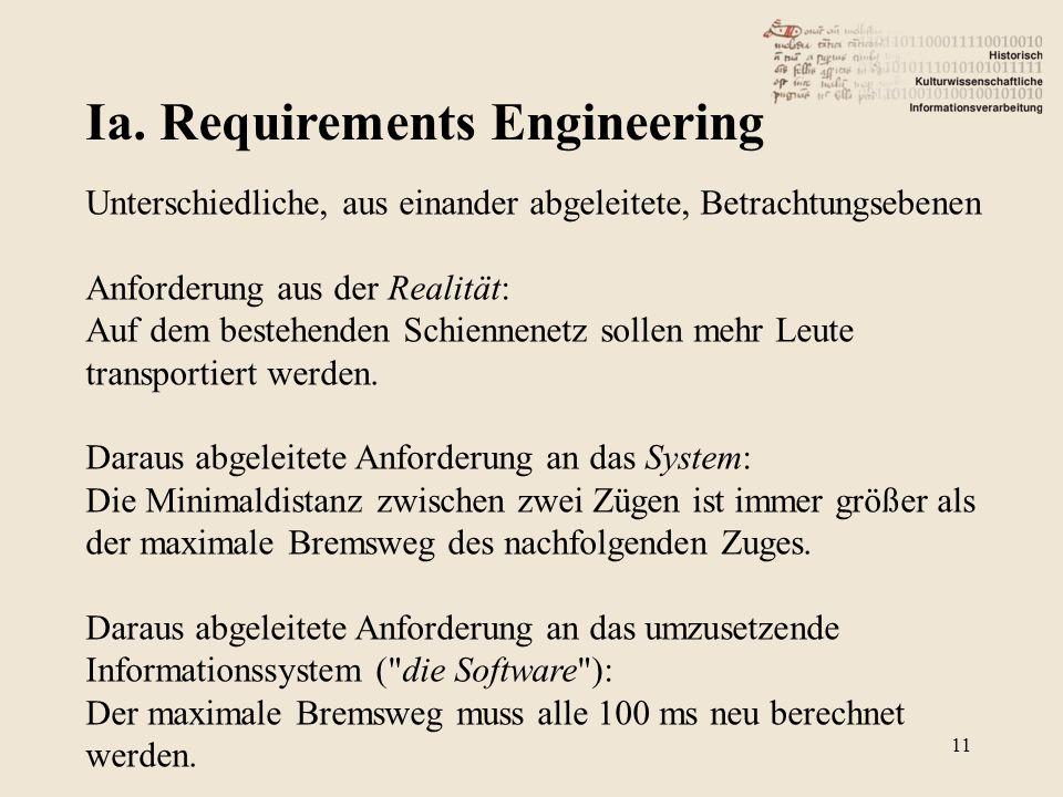 Ia. Requirements Engineering 11 Unterschiedliche, aus einander abgeleitete, Betrachtungsebenen Anforderung aus der Realität: Auf dem bestehenden Schie
