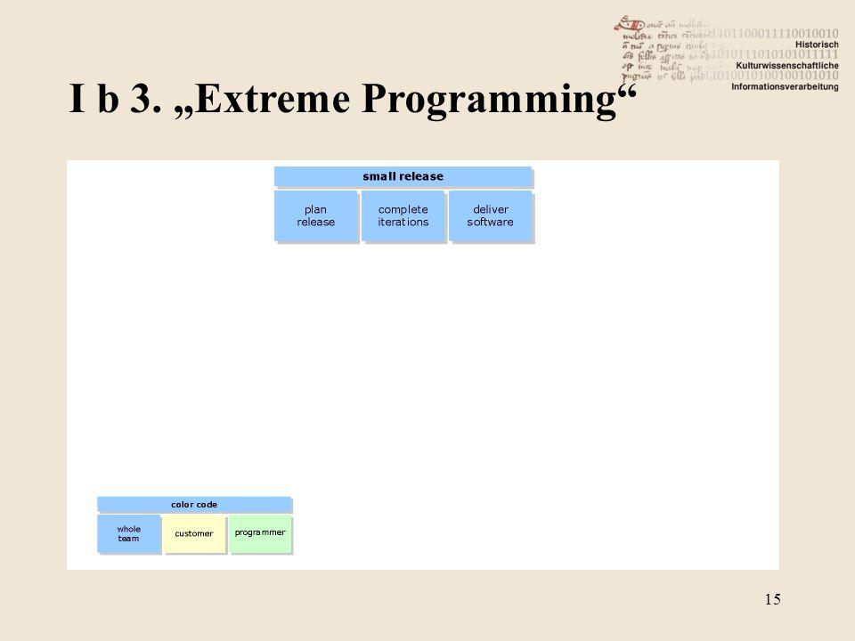 "I b 3. ""Extreme Programming 15"