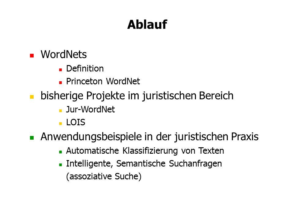 Ablauf WordNets Definition Princeton WordNet bisherige Projekte im juristischen Bereich Jur-WordNet LOIS Anwendungsbeispiele in der juristischen Praxi
