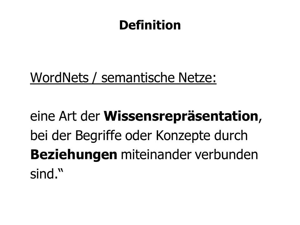 """WordNets / semantische Netze: eine Art der Wissensrepräsentation, bei der Begriffe oder Konzepte durch Beziehungen miteinander verbunden sind."""" Defini"""