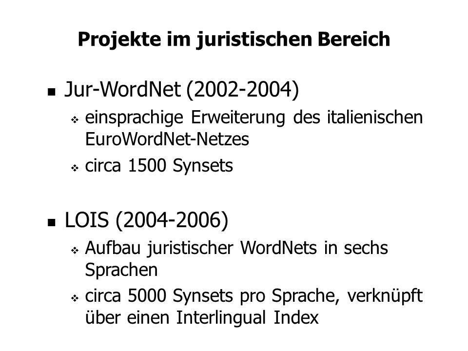 Projekte im juristischen Bereich Jur-WordNet (2002-2004)  einsprachige Erweiterung des italienischen EuroWordNet-Netzes  circa 1500 Synsets LOIS (20